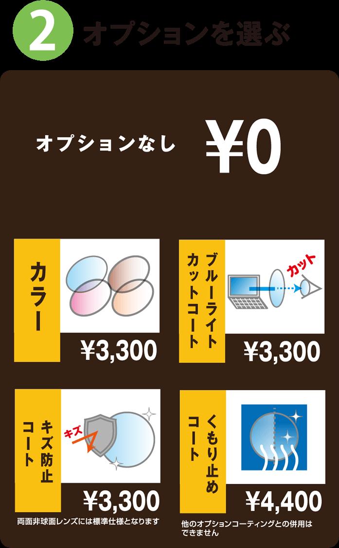 2.オプションを選ぶ