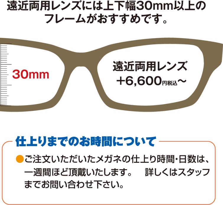 遠近両用レンズには上下幅30mm以上のフレームがおすすめです。